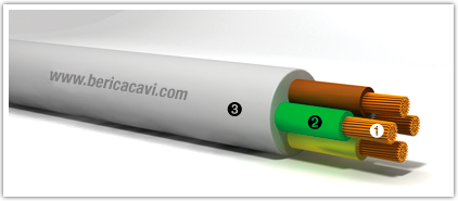 Fror 450 750 v for Sigle cavi cpr